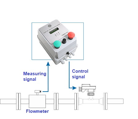 Flow meters FLOW38 batch from Comac Cal s.r.o